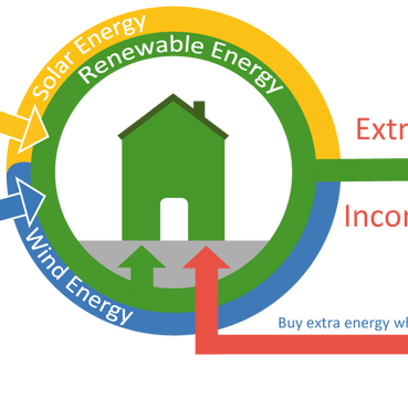 Implementing Renewable Energy Feed-in Tariffs in Nepal image